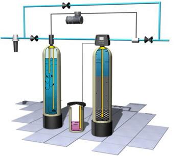 Удаление сероводорода с помощью аэрации и катализаторов