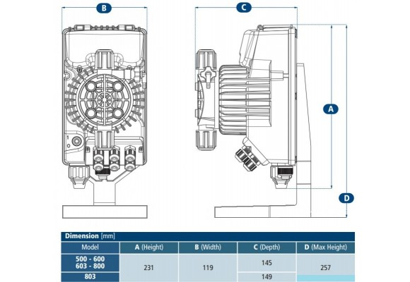 Дозирующий насос Seko Tekna Evo TPG 603